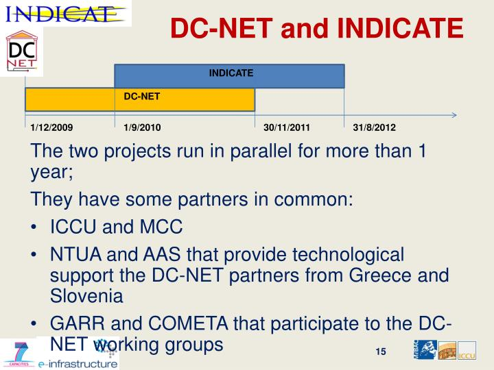 DC-NET and INDICATE