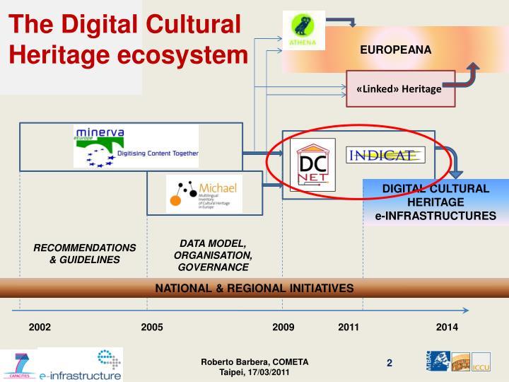 The Digital Cultural
