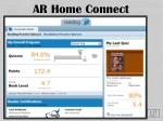 ar home connect