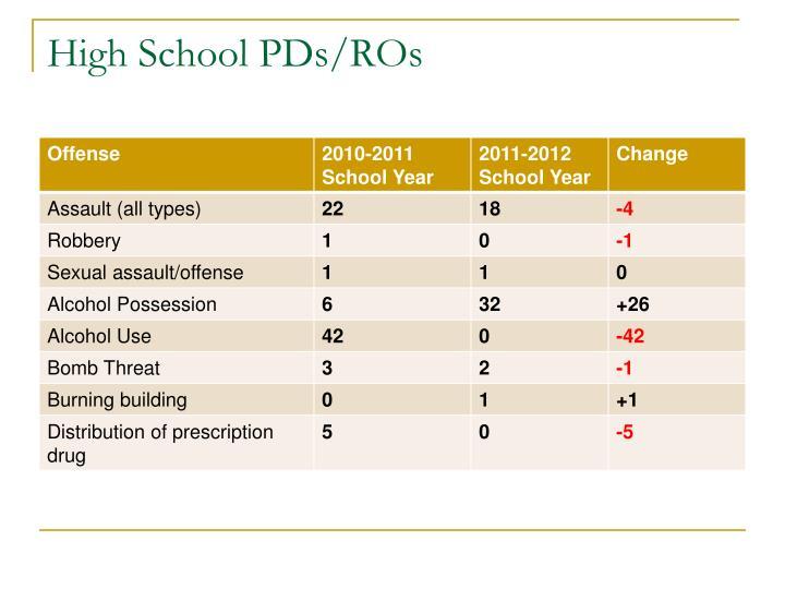 High School PDs/ROs