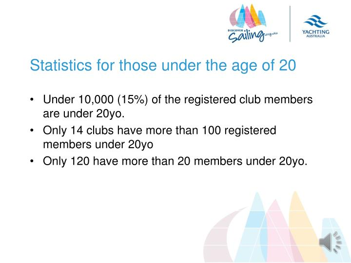 Statistics for those under the age of 20