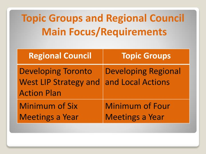 Topic Groups and Regional Council