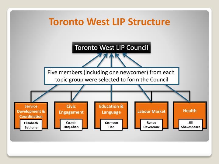 Toronto West LIP Council