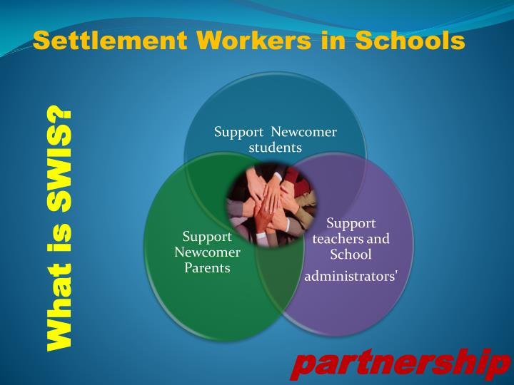 Settlement Workers in Schools