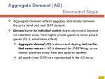 aggregate demand ad downward slope