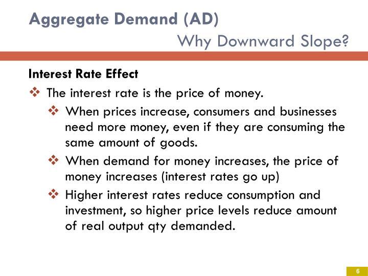Aggregate Demand (AD