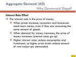 aggregate demand ad why downward slope1