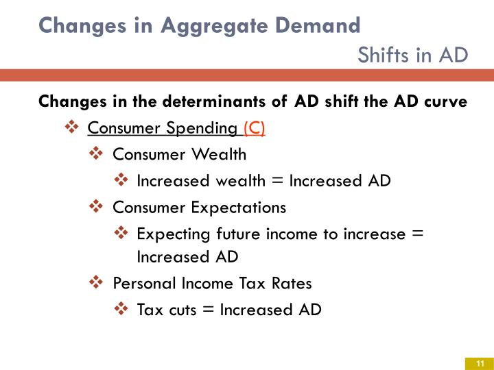 Changes in Aggregate