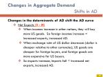 changes in aggregate demand shifts in ad4