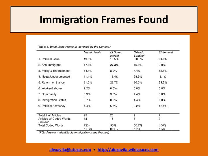 Immigration Frames Found