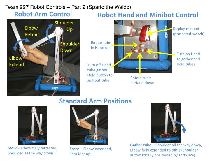 Team 997 Robot Controls – Part 2 (