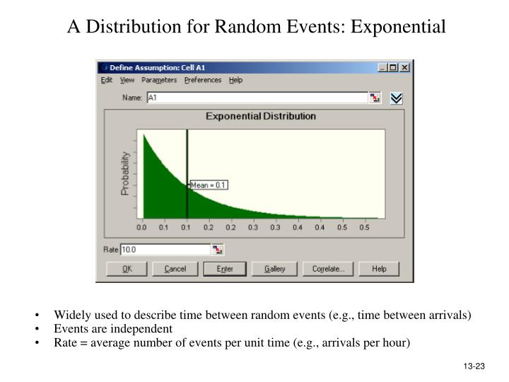 A Distribution for Random Events: Exponential