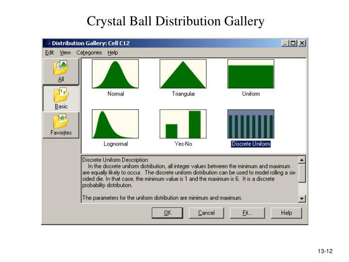 Crystal Ball Distribution Gallery