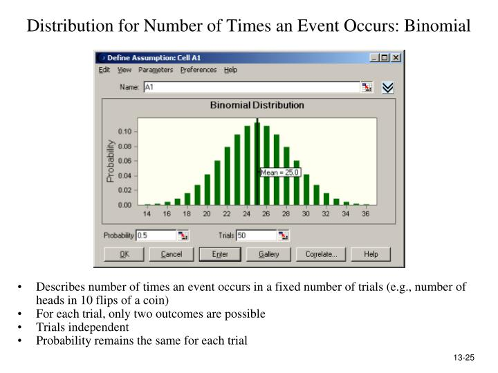 Distribution for Number of Times an Event Occurs: Binomial