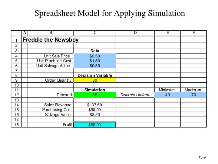 Spreadsheet Model for Applying Simulation