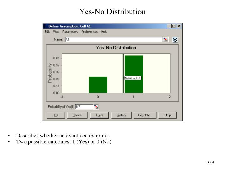 Yes-No Distribution
