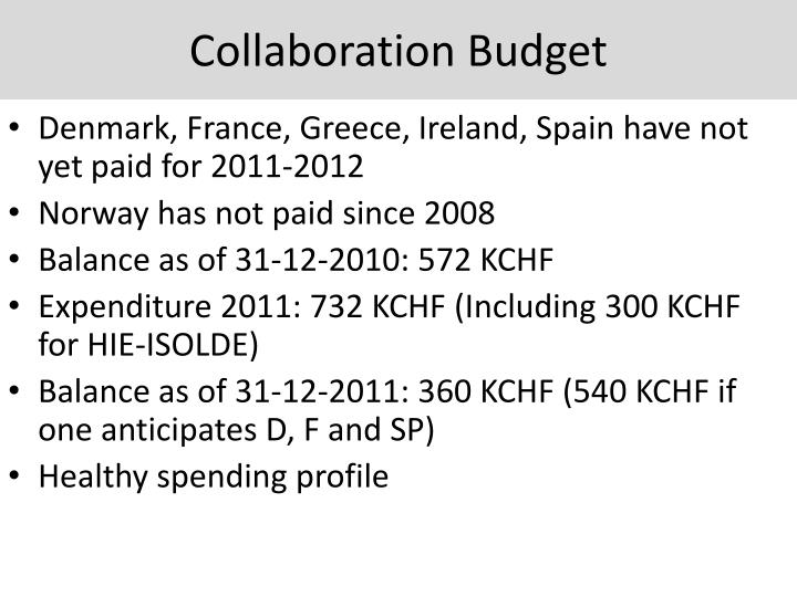 Collaboration Budget