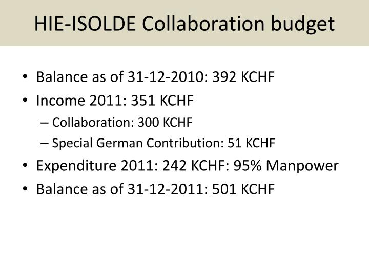 HIE-ISOLDE Collaboration budget