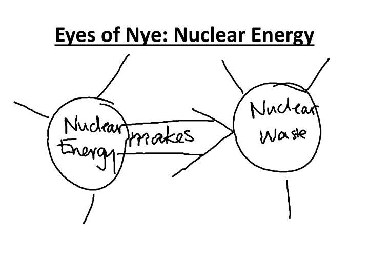 Eyes of Nye: Nuclear Energy