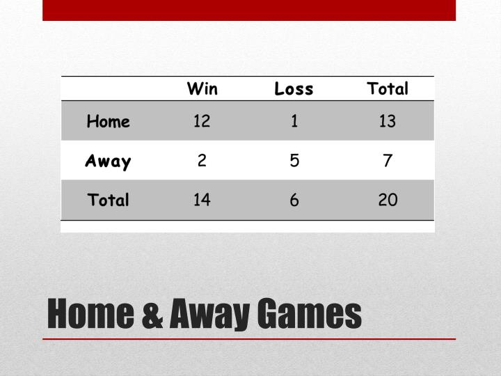 Home & Away Games