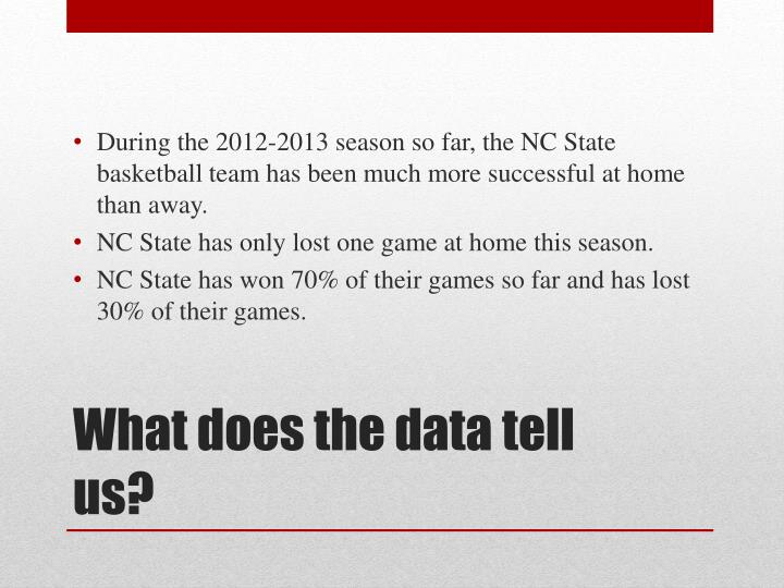 During the 2012-2013 season so far, the NC State basketball team has been much more successful at home than away.