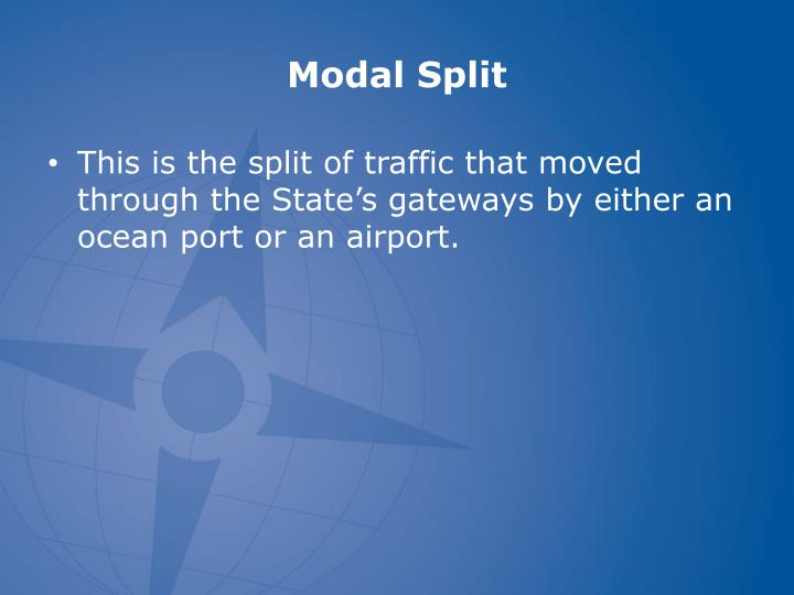 Modal Split