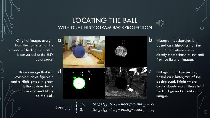 Locating the ball