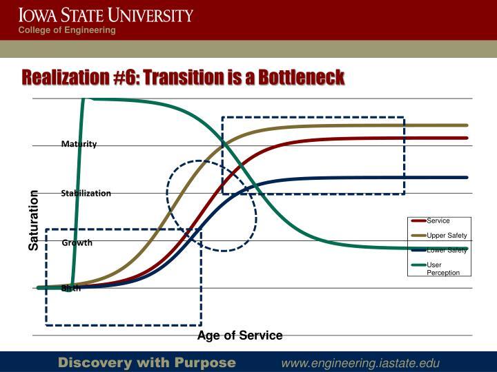 Realization #6: Transition is a Bottleneck