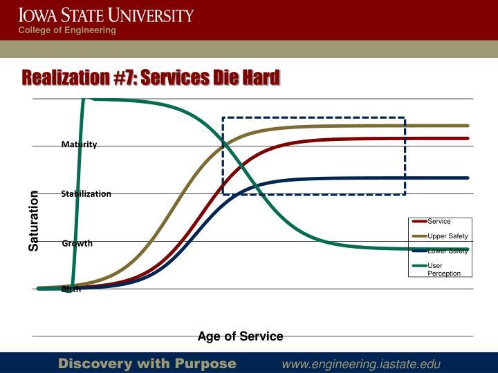 Realization #7: Services Die Hard