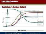 realization 7 services die hard