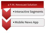 4 p m newscast solution