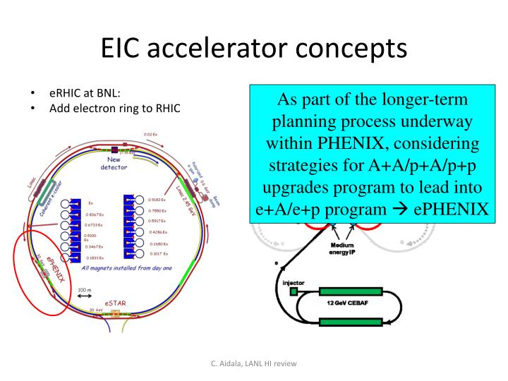 EIC accelerator concepts