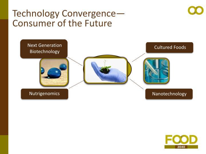 Technology Convergence—