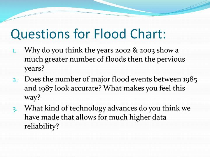 Questions for Flood Chart: