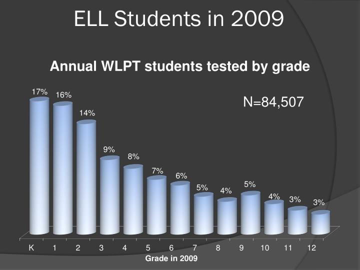 ELL Students in 2009