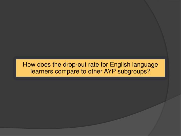 How does the drop-out rate for English language learners compare to other AYP subgroups