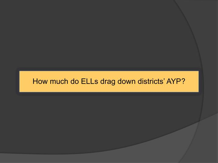 How much do ELLs drag down districts' AYP