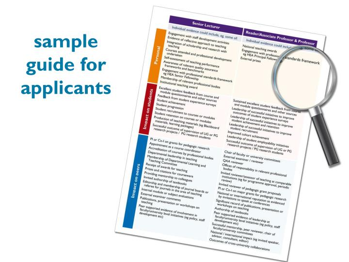 sample guide for applicants