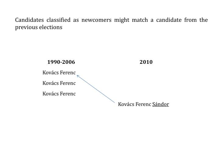 Candidates classified as newcomers might match a candidate from the previous elections