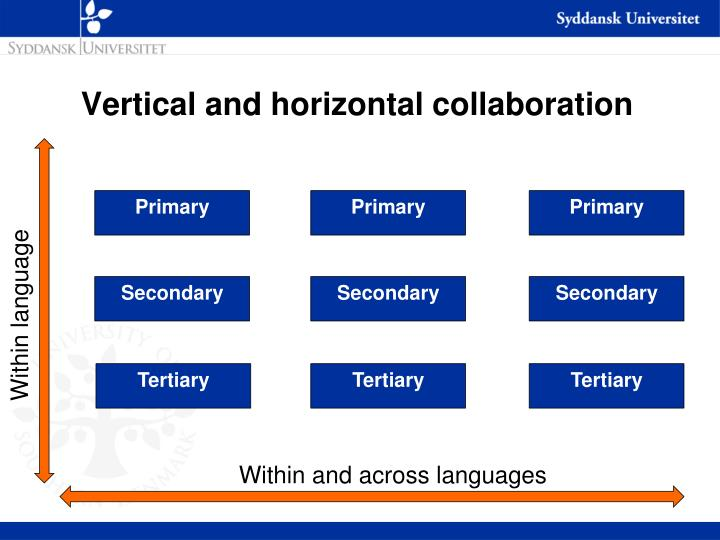 Vertical and horizontal collaboration