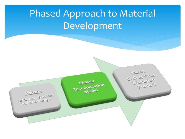 Phased Approach to Material Development