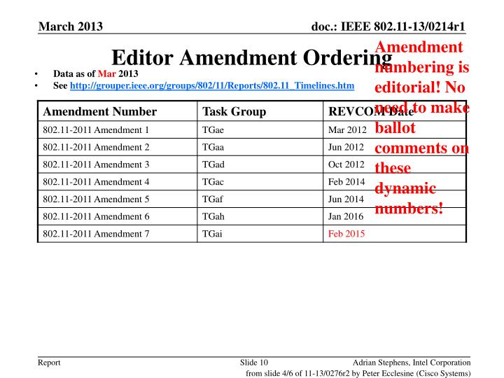 Amendment numbering is editorial! No need to make ballot comments on these dynamic numbers!