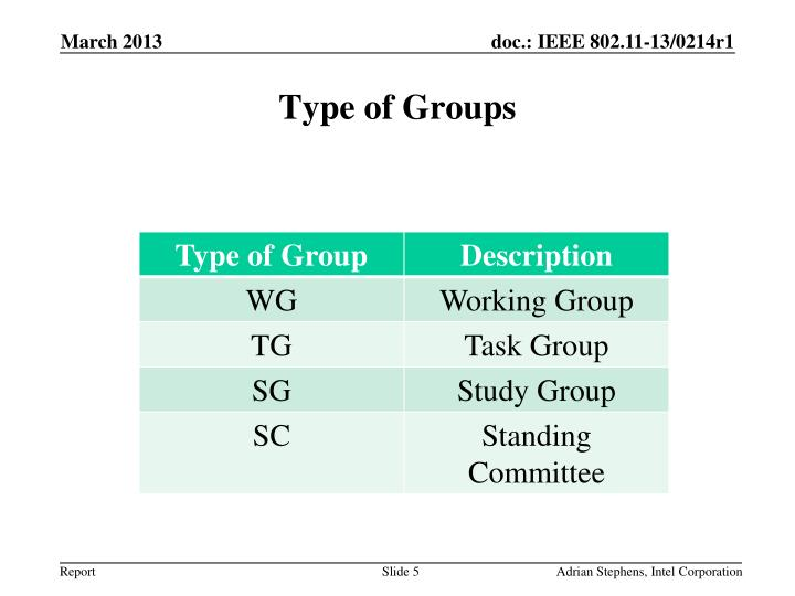 Type of Groups