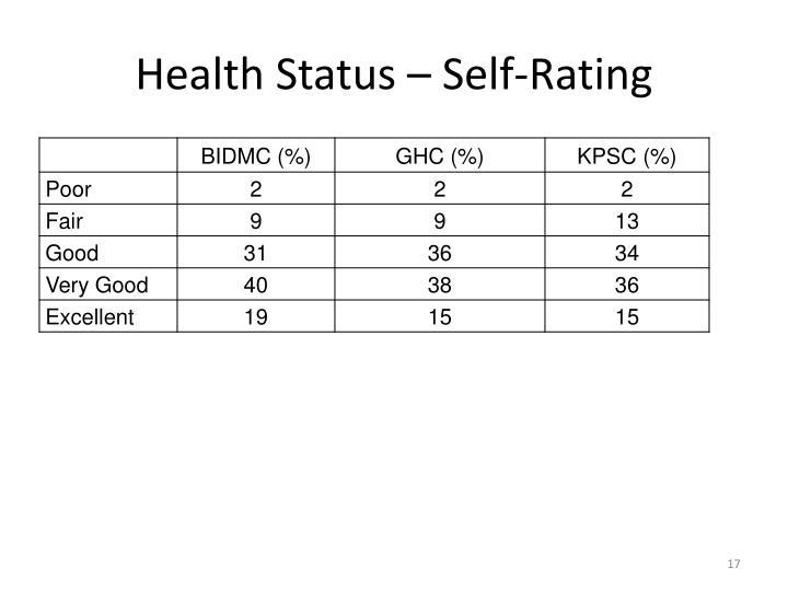 Health Status – Self-Rating