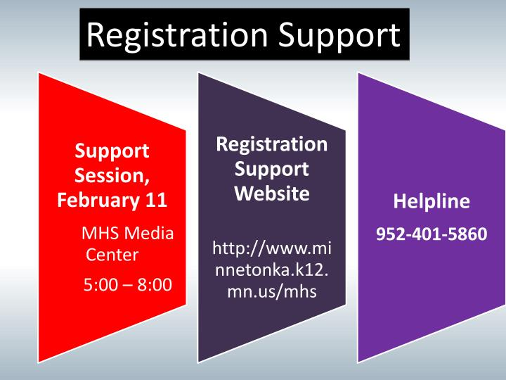 Registration Support