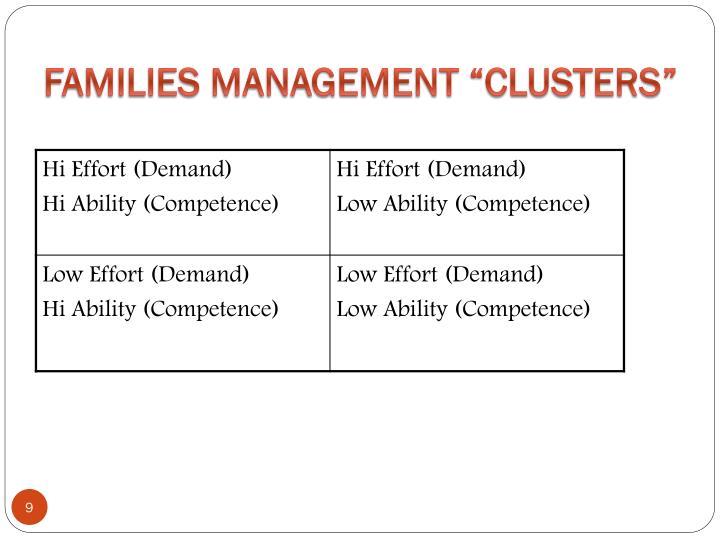 "Families Management ""Clusters"""