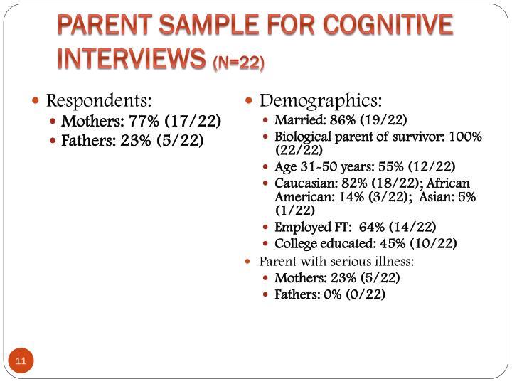 Parent Sample for Cognitive Interviews