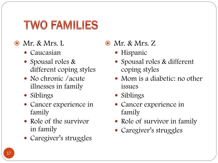 Two Families