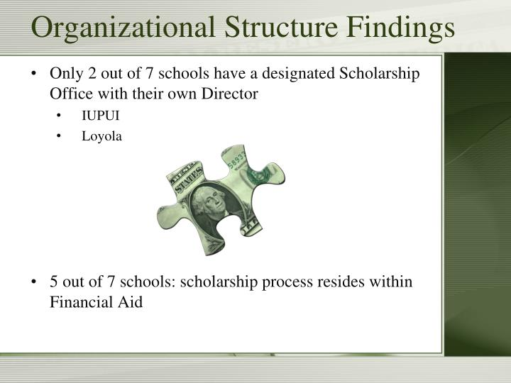 Organizational Structure Findings