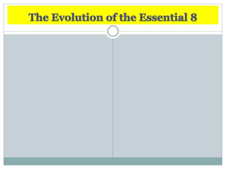 The Evolution of the Essential 8